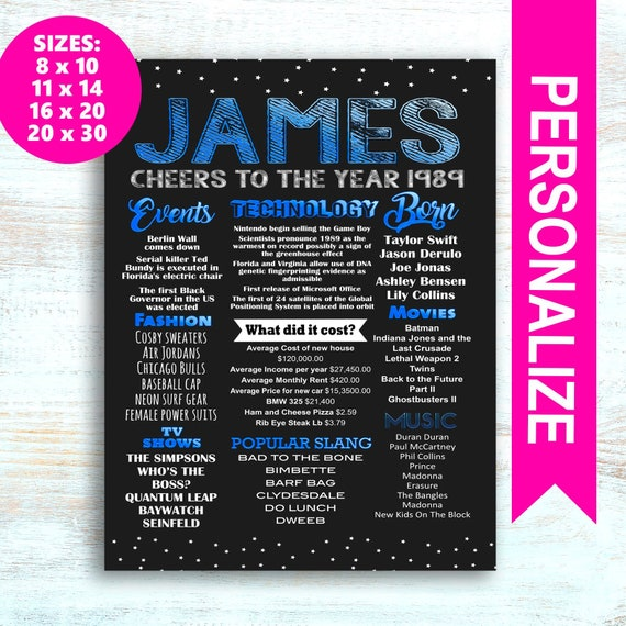 30th Birthday Poster Personalized Chalkboard 30 Years Old Signs Gift