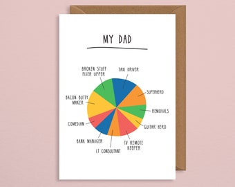 Fathers Day Card For Dad Birthday