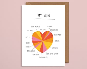 Mum Birthday Cardmy Mummum Venn Diagrambirthday Card For Mumthankyou Mothers Day Cardcute I Love You