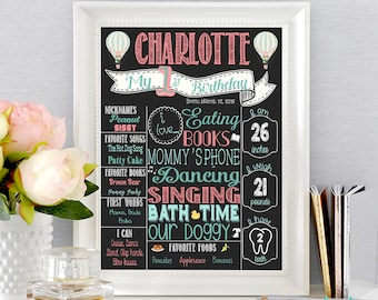 Birthday Poster Hot Air Balloon Chalkboard Poster First Birthday Up and Away Pink Blue Chalk Sign Printable Poster Board Places She'll Go