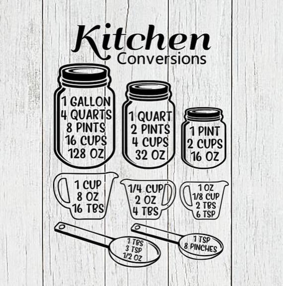 Measurement conversion svg