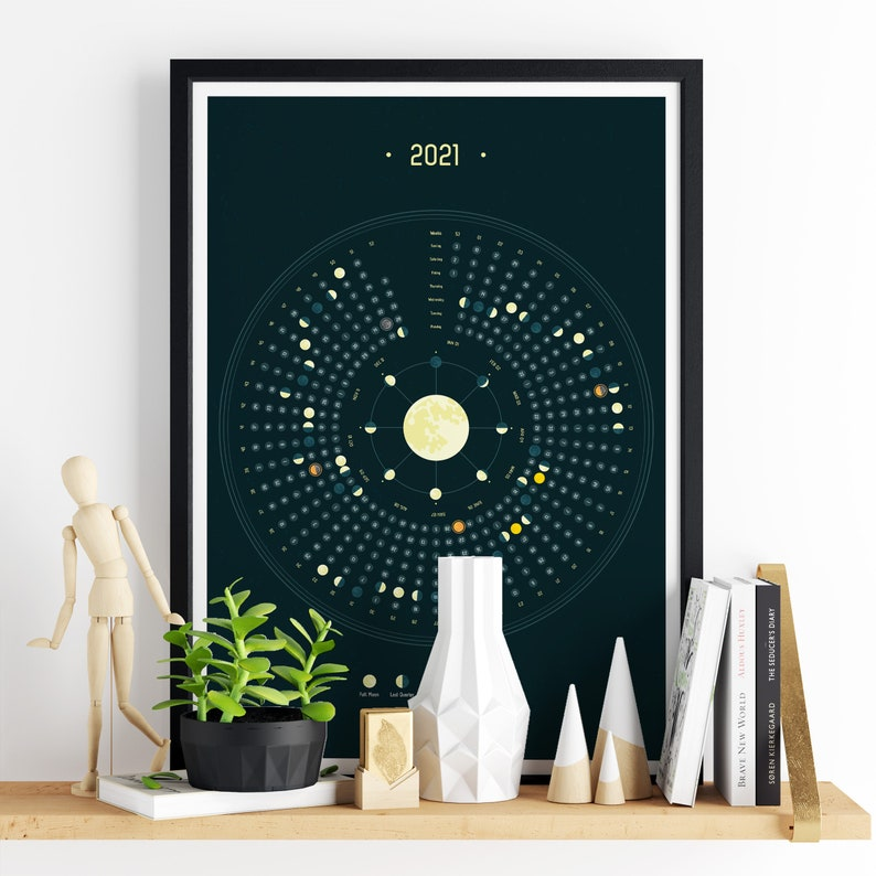 2021 Calendar Astronomic Events Calendar 2021 Moon ...