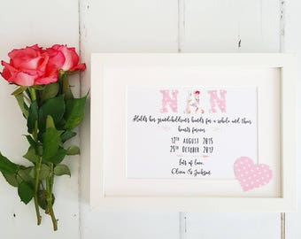 Nan Birthday Gift Grandma Gifts For Nanny Nanna Frame Best