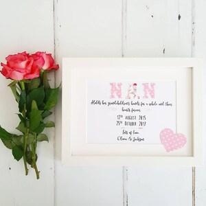 Nan Birthday Gift Grandma Gifts For Nanny Nanna Frame Mothers Day