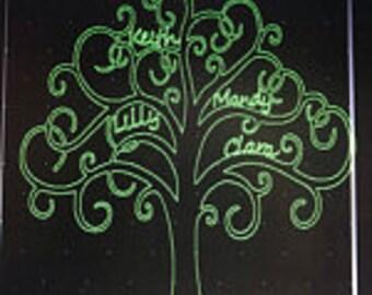 Custom Tree of Life with Names