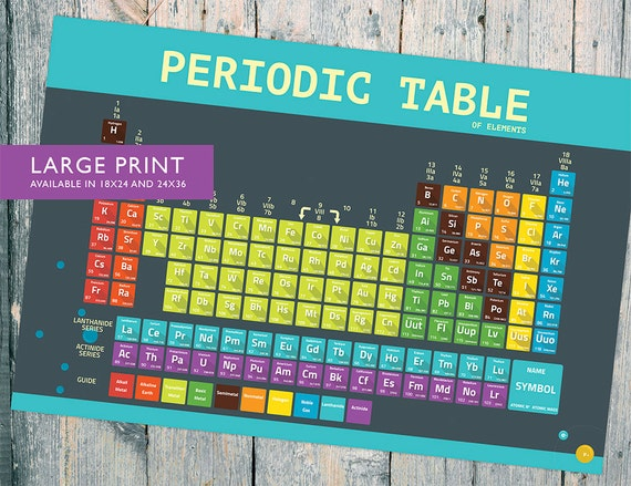 Periodic Table Science Geek Art Print Minimalist Physics Etsy