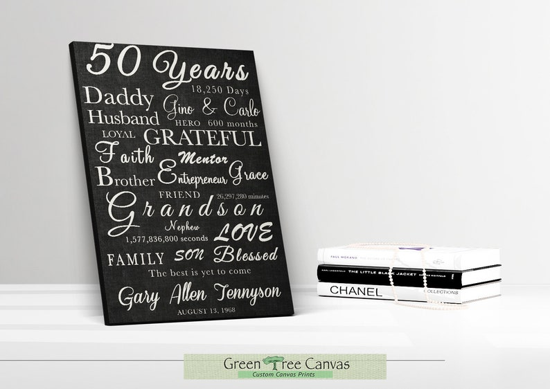 Personalized 50th Birthday Gift For Women Custom Canvas 60th