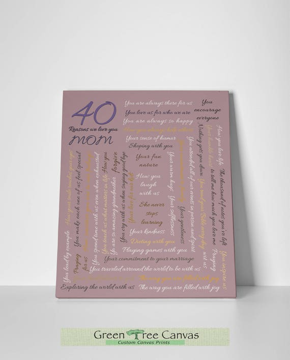 Custom 40th Birthday Gift For MOM 40 Reasons Why I Love You