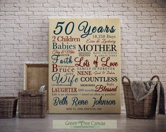 6oth Birthday Gift for Women Birthday Gift Sign Canvas 60th Birthday Decoration Gift for men 50th Birthday Gift for Women