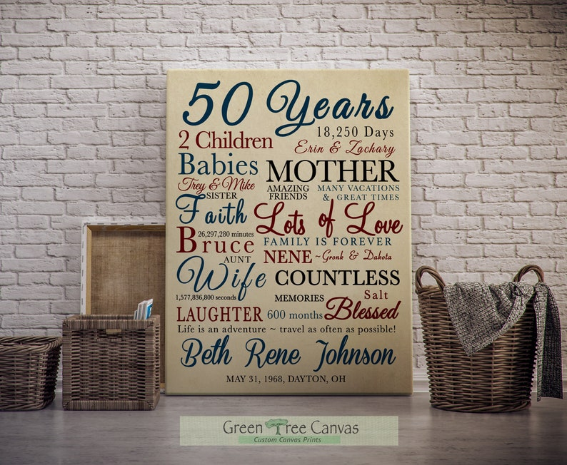 Personalized 50th Birthday Gift For Women Custom Canvas 60th Decoration Men 70th Unique Gifts