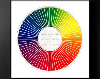 Color Wheel Poster Etsy