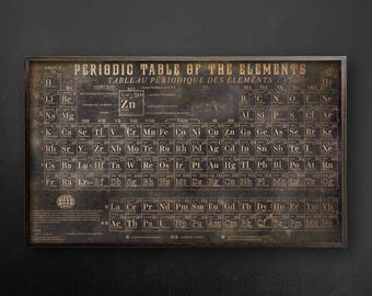 Periodic table etsy periodic table print vintage periodic table of elements poster urtaz Image collections