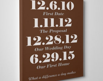 Chalkboard Important Dates Sign Canvas, Special Dates Anniversary Gift, What a Difference a Day Makes Canvas Print, Custom Dates Sign Art