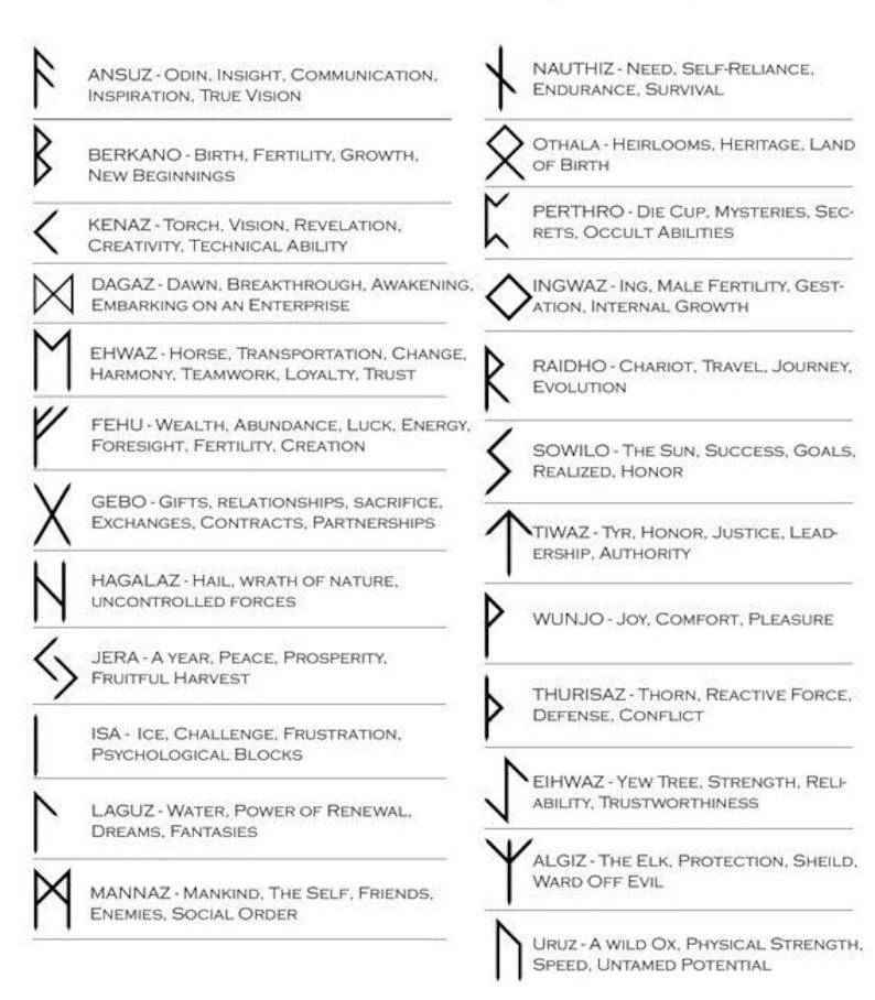 Elder Futhark Runes Viking Jewelry Norse Mythology Talisman Rune Symbol of Your Choice Rune Bracelet Viking Bracelet Protection Amulet