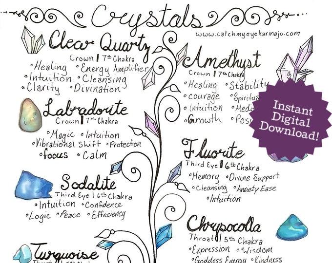 Watercolor Crystal Properterties Chakra Chart | Stone Guide PDF Printable Artwork | Clear Quartz | Ametheyst | Rose Quartz | Poster Wall Art