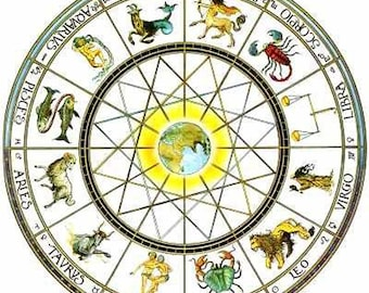 Astrological Relationship Profile