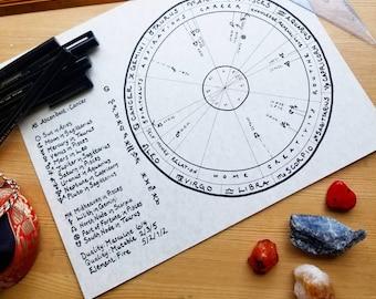 Basic Astrological Profile