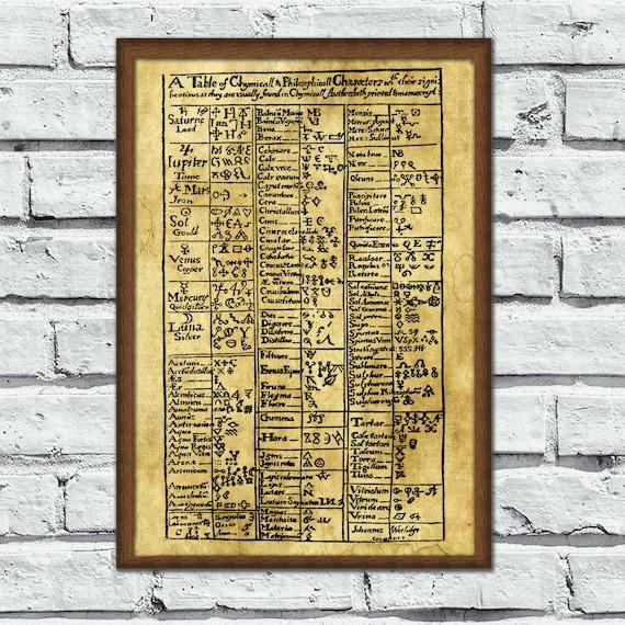 Alchemy Symbols Alchemy Print Alchemical Illustration Etsy