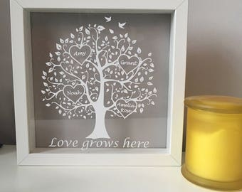 Family Tree Etsy