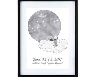 Zodiac Sign Aquarius poster