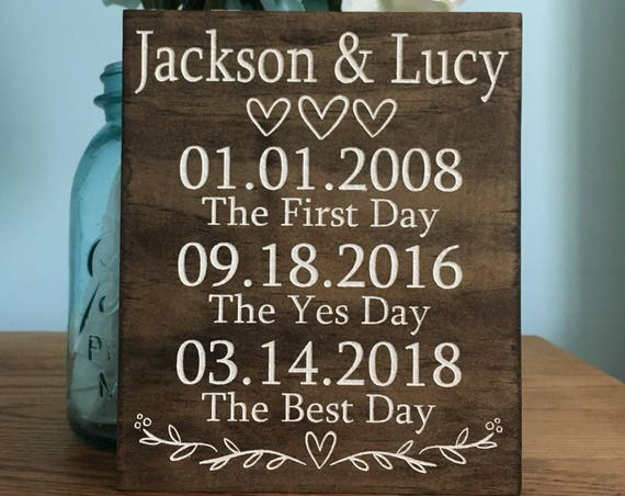 Laser engraved Personalized Wedding Dates Sign - Personalized Anniversary Gift - Our Love Story Personalized Sign Rustic Wedding Sign
