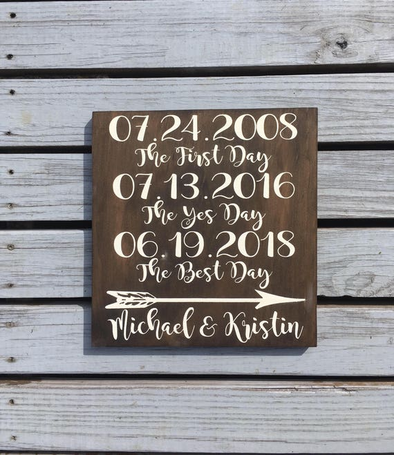 LASER ENGRAVED important dates sign - Personalized Wedding Dates Sign - Personalized Anniversary Gift - Our Love Story Personalized Sign