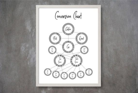 Kitchen Conversion Chart Conversion Chart Measurement Etsy