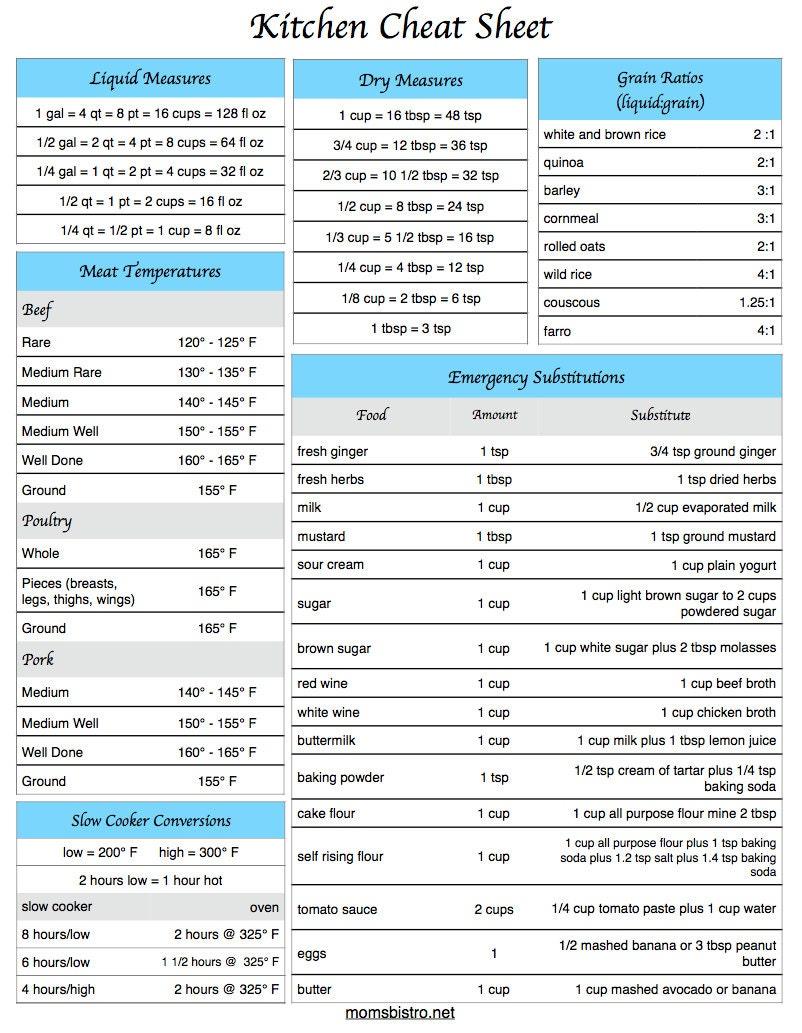 Printable Kitchen Cheat Sheet Kitchen Conversion Chart Etsy