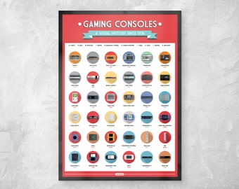 Wall Art, Art Print, Gaming Poster, Games Consoles Print, Gamer, Gift for Him, Gaming art, A2 Poster, Gaming Gift