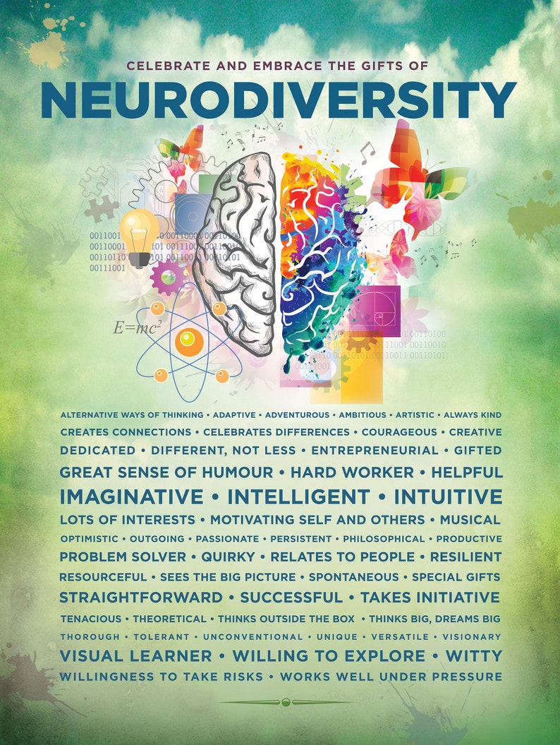 Neurodiversity Poster image 0
