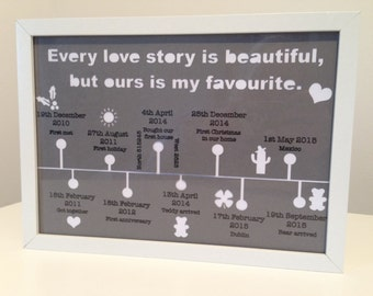 Personalised Relationship Timeline Gift