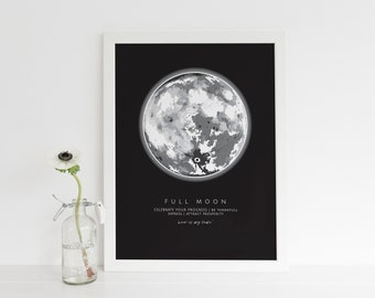 BLACK MOON PHASE Prints - moon healing, energy, astrology, waxing, waning