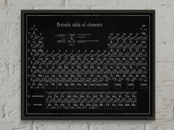 Periodic table periodic table of elementswall art periodic etsy image 0 urtaz Gallery