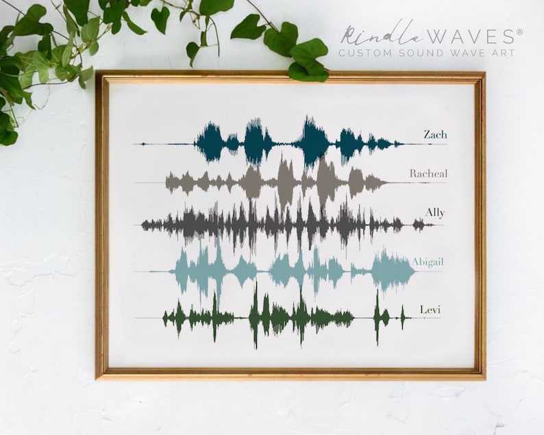 """Although babies can't actually speak, I bet they really want to say """"I Love You, Daddy"""". Allow us to say that on behalf of the babies in the """"visual"""" way. This Custom Sound Wave Art will be the best father's day gift from babies to express their love to their Daddies."""
