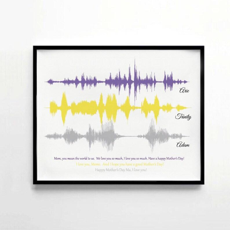 Multi Voice Custom Sound Wave Art Digital Download, Custom Made Art,  Soundwave Custom Art, Personalized, Multiple Voice Sound Art
