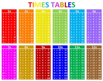 Times Tables. Multiplications Tables. Times Tables Grid. Multiplication Tables Grid. Excel Generator Multiplications. Multiplications Chart.