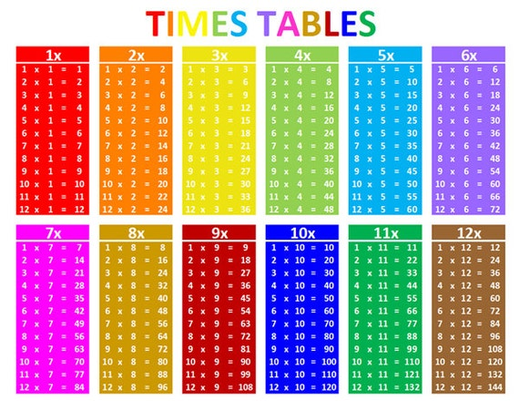 Times Tables. Multiplications Tables. Times Tables Grid ...