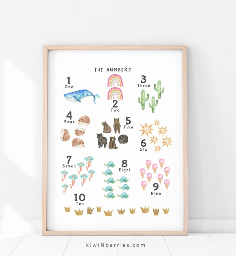 image about Printable Large Numbers known as Figures print, Useful prints for youngsters, Substantial quantities wall artwork, Figures poster, Printable quantities, Printable young children, Playroom wall artwork
