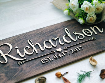 custom family sign etsy