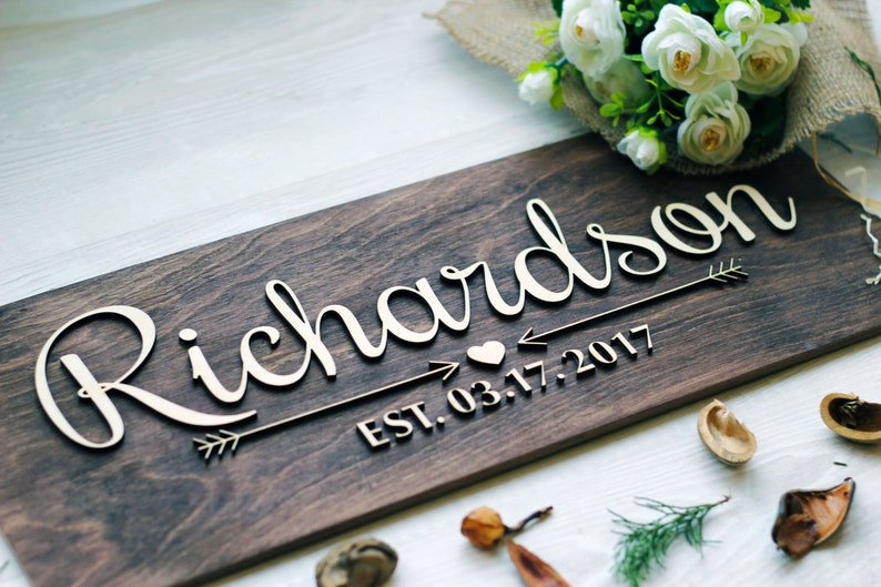 Established Family Sign Last Name Sign Personalized Family  cc1be53eb65b