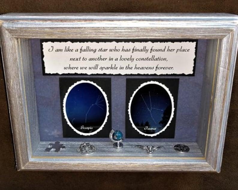 Aries Boyfriend Zodiac Gift-Custom Girlfriend Any Zodiac Sign Gift-Husband  Wife Astrology Gift-Partner Astrology Zodiac-Zodiac Compatibility