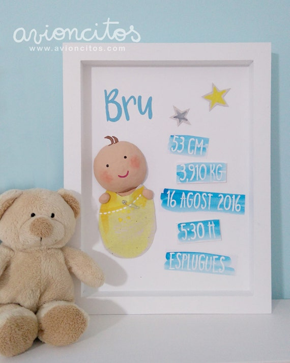 Personalized Birth Picture