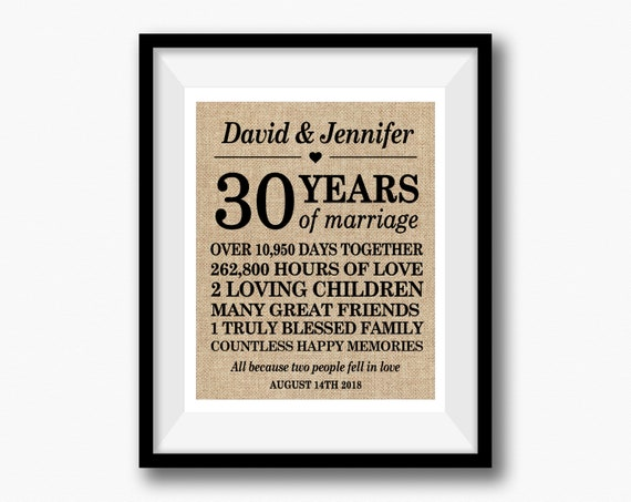 30th Anniversary Print