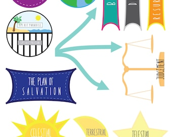 The Plan of Salvation Cut Out Diagram