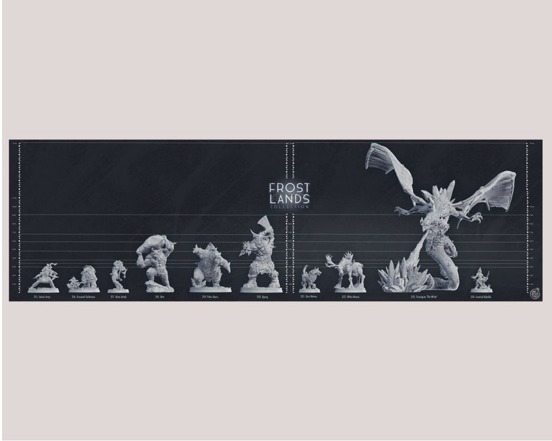 3D Printed Truungrox The White Dragon Cast N Play Wargaming Tabletop Gaming Dungeon and Dragons Fantasy Resin NPC RPG Props Terrain 28MM