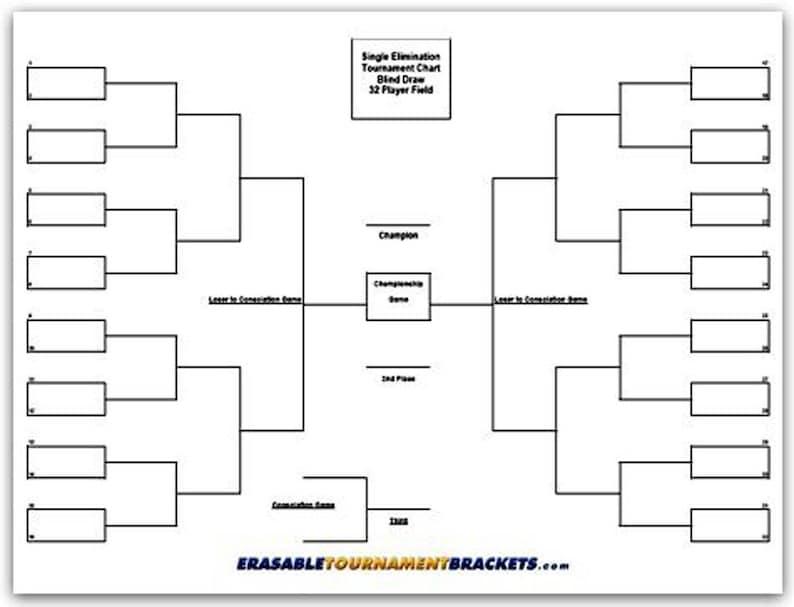 22 x 34 Erasable Tournament Bracket 32 Player/Team Single Elimination Blind  Draw Chart + Dry Erase Pen -- Perfect for Cornhole Tournaments!