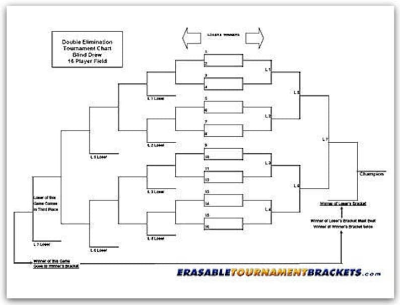 This is a graphic of Striking Printable 16 Team Bracket