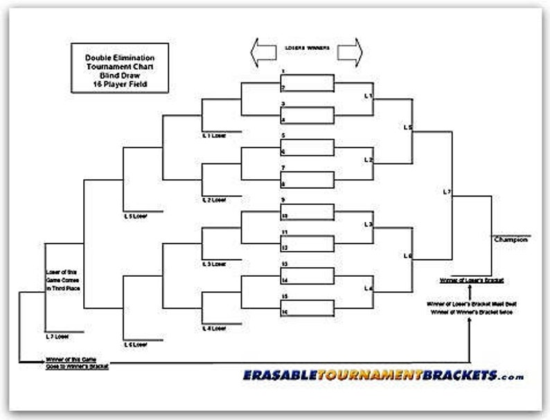 Erasable Tournament Bracket - Double Elimination Blind Draw 16 Team/Player  22 x 34 Chart