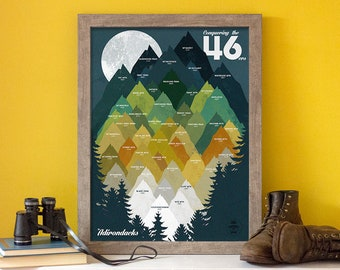 Conquering the 46 • ADK 46ers Print • Adirondacks, NY • Mountain Graphic • High Peaks • Hiking Decor Poster • New York Wall Art