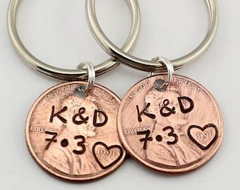 Personalized Lucky Penny Keychain, Girlfriend, Boyfriend, Anniversary Gift, For Him, Husband, Wife Gift, Wedding, Custom Gift,Lucky Keychain